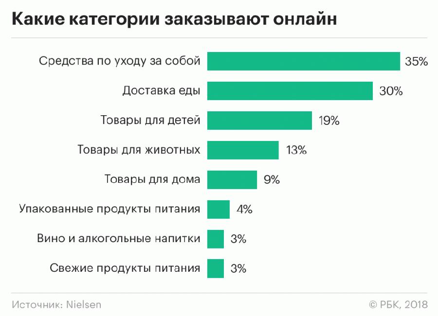 http://foodmarkets.ru/upload/gallery/2255/V4R0mdF1.png