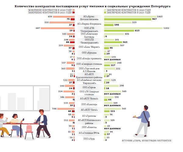 http://foodmarkets.ru/upload/gallery/2659/vXdKe9LO.png